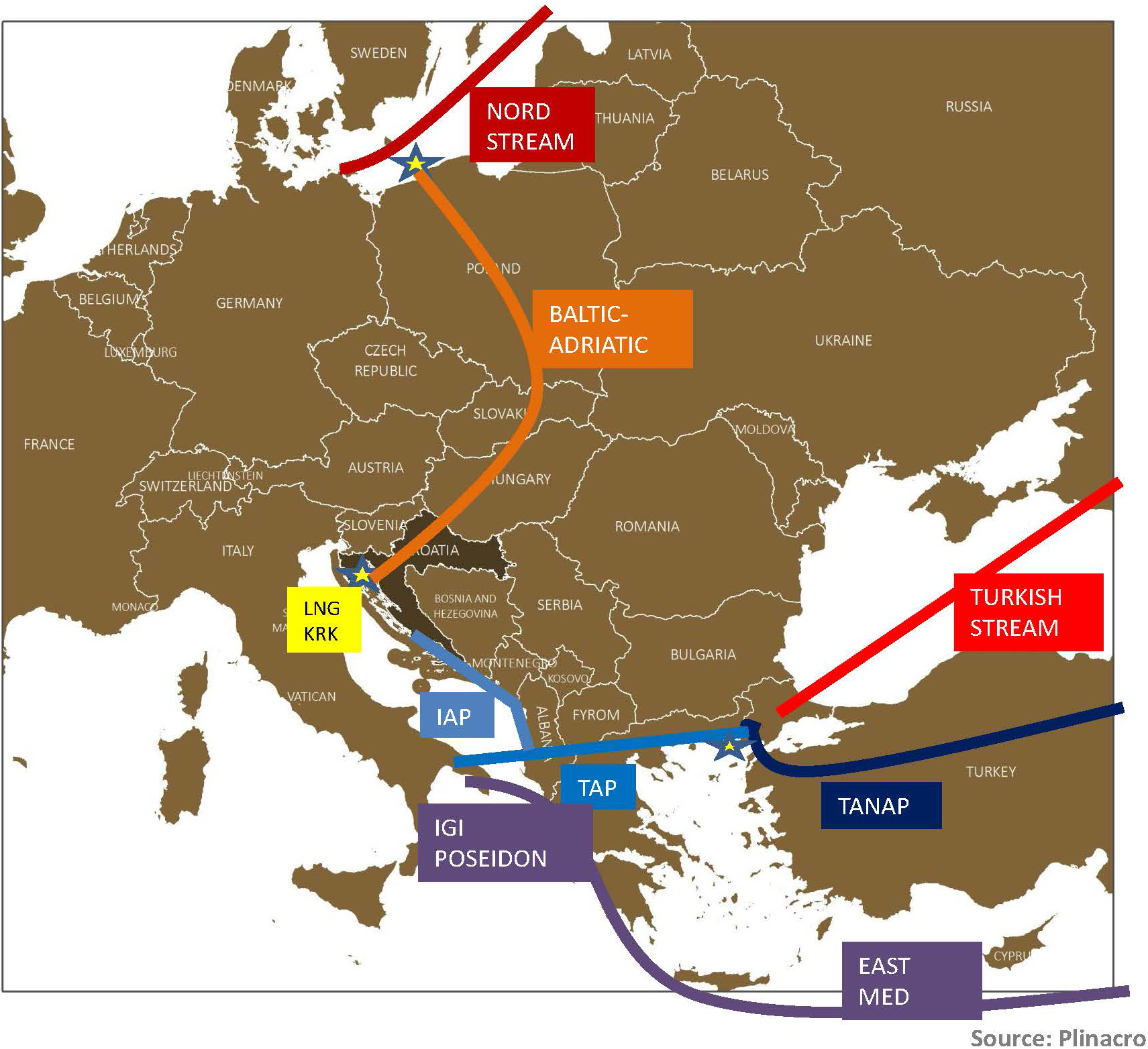Jonsko-jadranski gasovod (IAP)